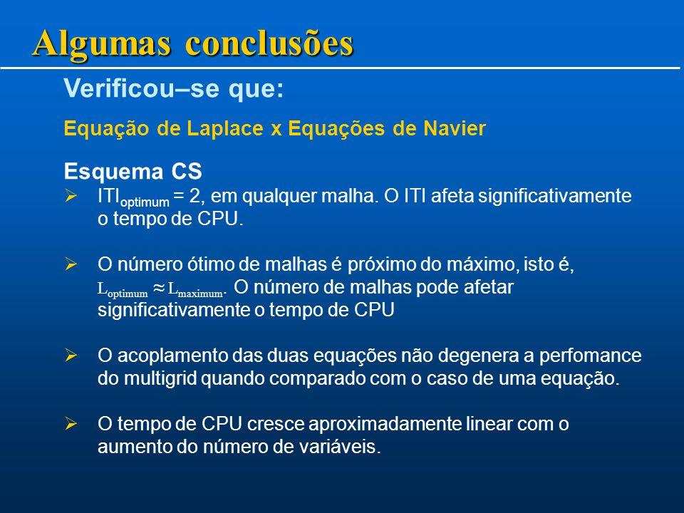 Esquema CS ITI optimum = 2, em qualquer malha. O ITI afeta significativamente o tempo de CPU.