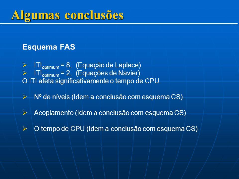 Esquema FAS ITI optimum = 8, (Equação de Laplace) ITI optimum = 2, (Equações de Navier) O ITI afeta significativamente o tempo de CPU.