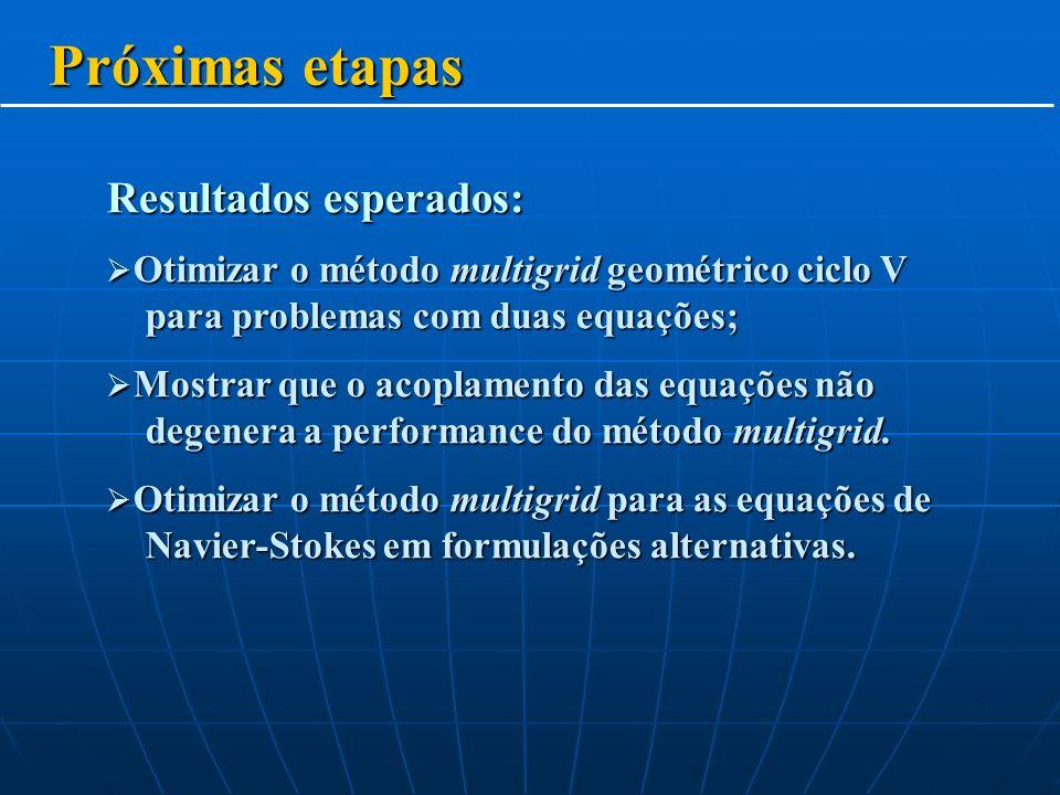 Próximas etapas Resultados esperados: Otimizar o método multigrid geométrico ciclo V para problemas com duas equações; Otimizar o método multigrid geométrico ciclo V para problemas com duas equações; Mostrar que o acoplamento das equações não degenera a performance do método multigrid.