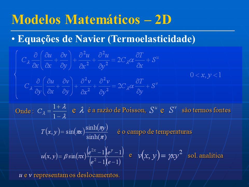 Modelos Matemáticos – 2D Equações de Navier (Termoelasticidade) Onde : e sol.