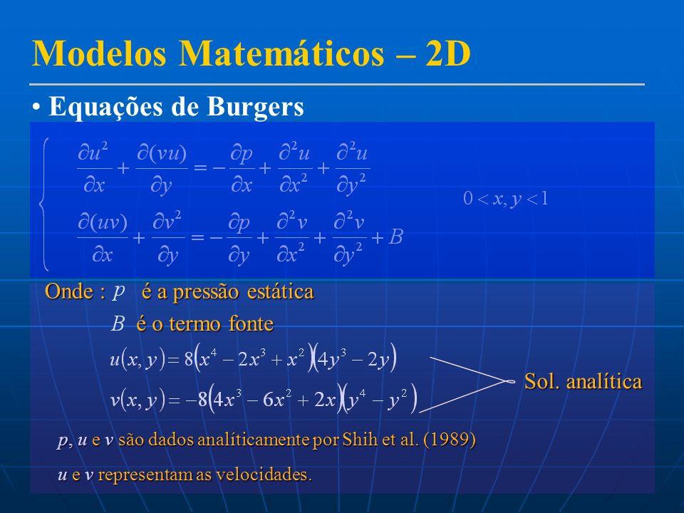 Modelos Matemáticos – 2D Equações de Burgers Onde : é a pressão estática é o termo fonte p, u e v são dados analíticamente por Shih et al.
