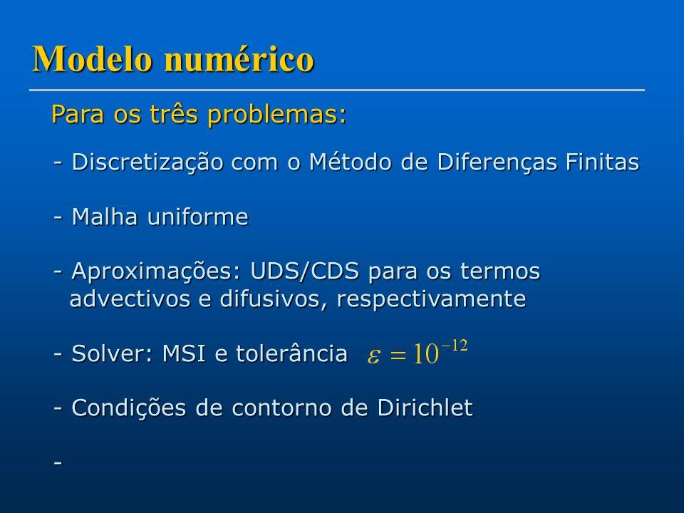 Modelo numérico - Discretização com o Método de Diferenças Finitas - Malha uniforme - Aproximações: UDS/CDS para os termos advectivos e difusivos, respectivamente advectivos e difusivos, respectivamente - Solver: MSI e tolerância - Condições de contorno de Dirichlet - Para os três problemas: Para os três problemas: