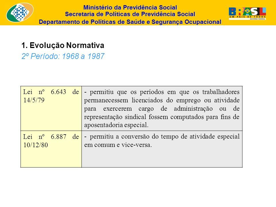 Ministério da Previdência Social Secretaria de Políticas de Previdência Social Departamento de Políticas de Saúde e Segurança Ocupacional Lei nº 6.643
