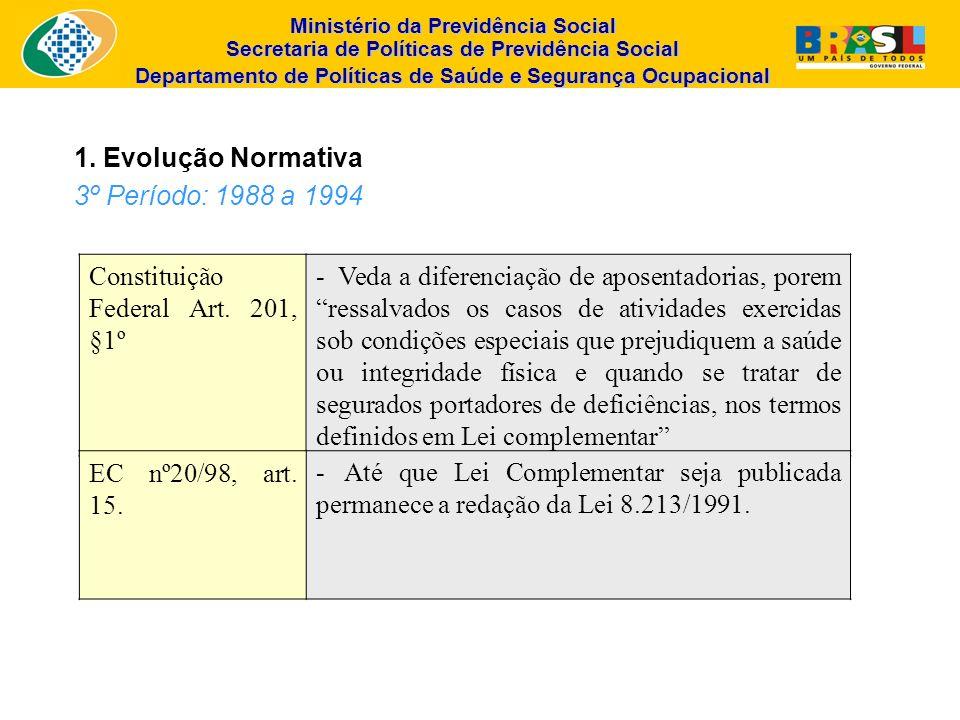 Ministério da Previdência Social Secretaria de Políticas de Previdência Social Departamento de Políticas de Saúde e Segurança Ocupacional Constituição
