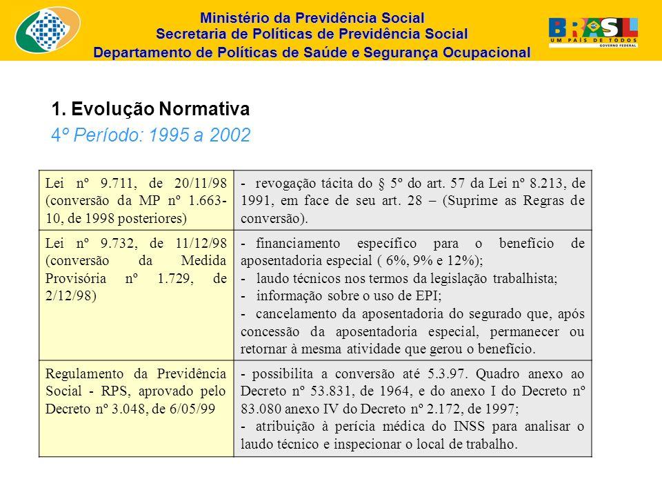Ministério da Previdência Social Secretaria de Políticas de Previdência Social Departamento de Políticas de Saúde e Segurança Ocupacional Lei nº 9.711