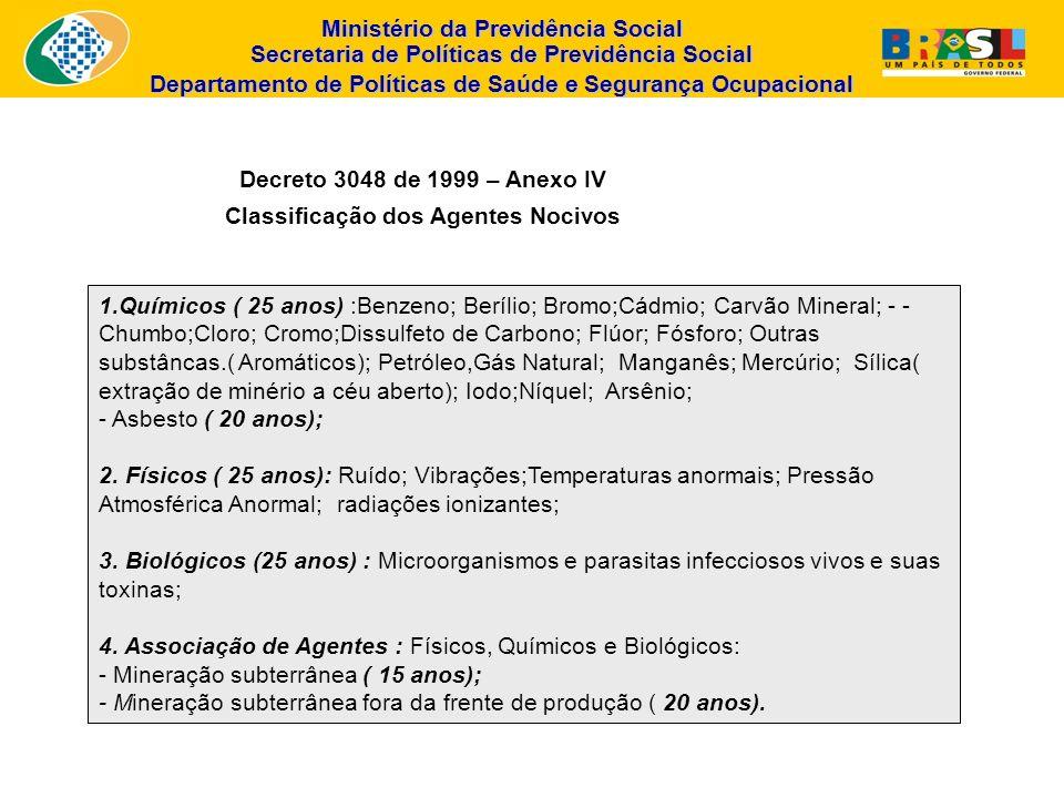 Ministério da Previdência Social Secretaria de Políticas de Previdência Social Departamento de Políticas de Saúde e Segurança Ocupacional Decreto 3048