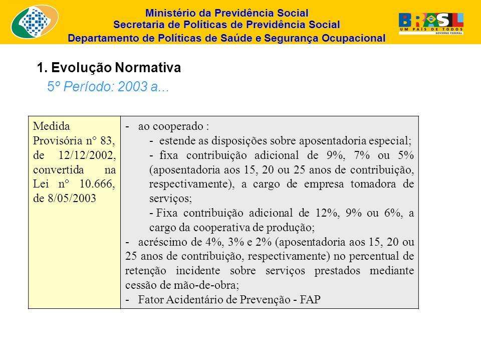 Ministério da Previdência Social Secretaria de Políticas de Previdência Social Departamento de Políticas de Saúde e Segurança Ocupacional Medida Provi