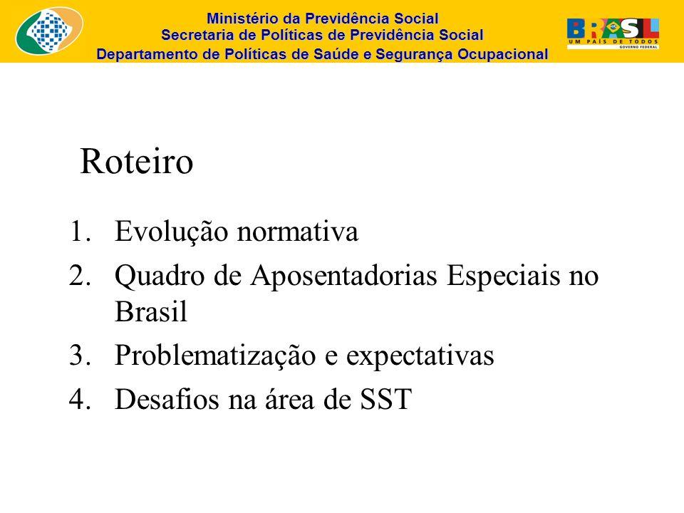 Ministério da Previdência Social Secretaria de Políticas de Previdência Social Departamento de Políticas de Saúde e Segurança Ocupacional Roteiro 1.Ev