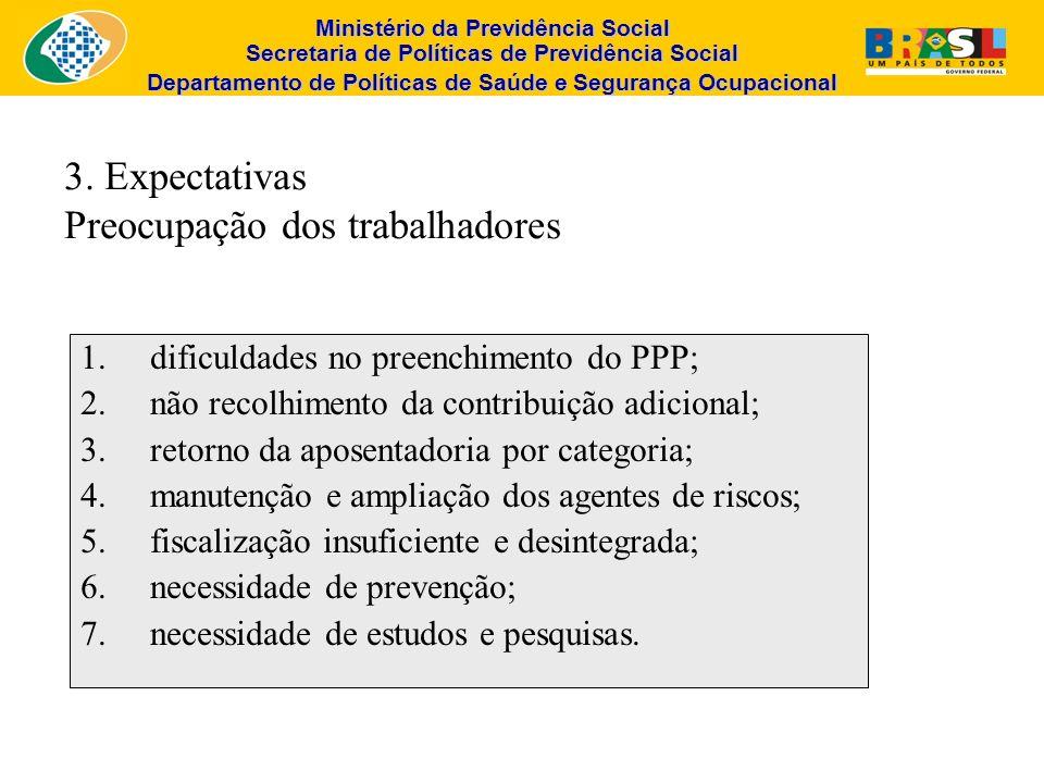 Ministério da Previdência Social Secretaria de Políticas de Previdência Social Departamento de Políticas de Saúde e Segurança Ocupacional 3. Expectati