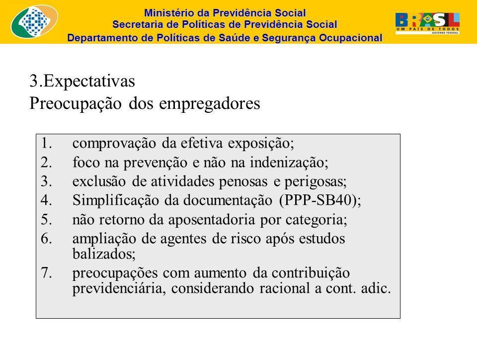 Ministério da Previdência Social Secretaria de Políticas de Previdência Social Departamento de Políticas de Saúde e Segurança Ocupacional 3.Expectativ
