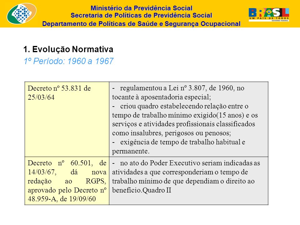 Ministério da Previdência Social Secretaria de Políticas de Previdência Social Departamento de Políticas de Saúde e Segurança Ocupacional Decreto nº 5