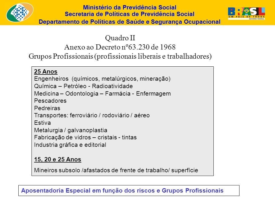 Ministério da Previdência Social Secretaria de Políticas de Previdência Social Departamento de Políticas de Saúde e Segurança Ocupacional Quadro II An