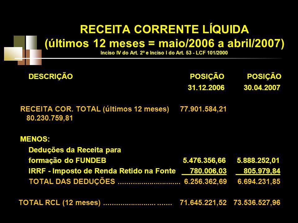 RESULTADO PRIMÁRIO – EXERCÍCIO DE 2007 D E S P E S A DESPESAS LIQUIDADAS: DESPESAS CORRENTES 17.742.696,09 DEDUÇÕES: Juros e Encargos sobre a Dívida por Contrato........