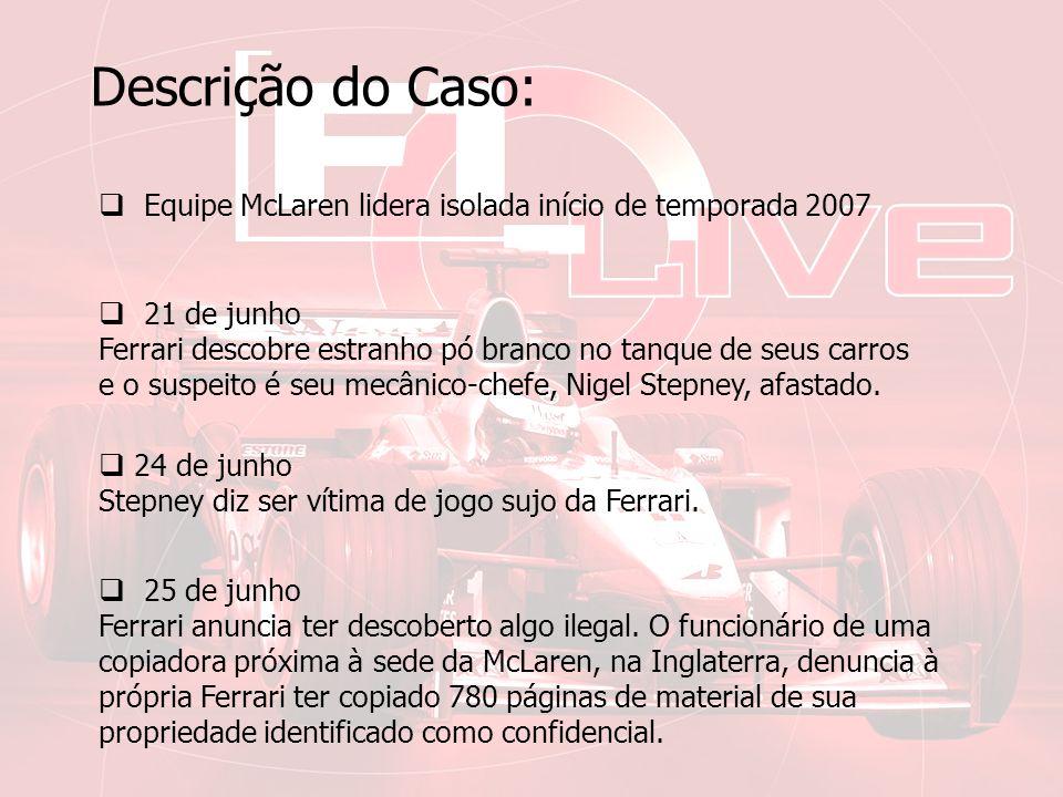 Descrição do Caso: Equipe McLaren lidera isolada início de temporada 2007 21 de junho Ferrari descobre estranho pó branco no tanque de seus carros e o suspeito é seu mecânico-chefe, Nigel Stepney, afastado.