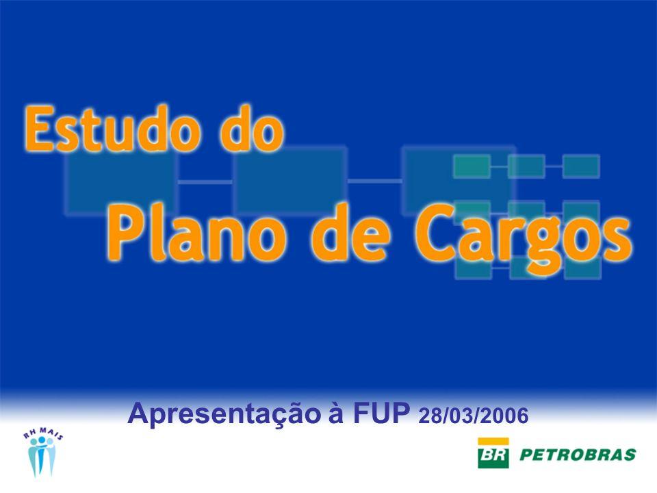 MENU Apresentação à FUP 28/03/2006