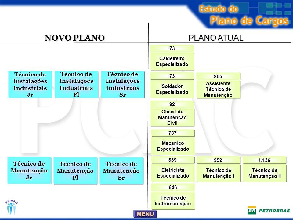 MENU Técnico de Insp.Equip. e Instalações Jr Técnico de Insp.