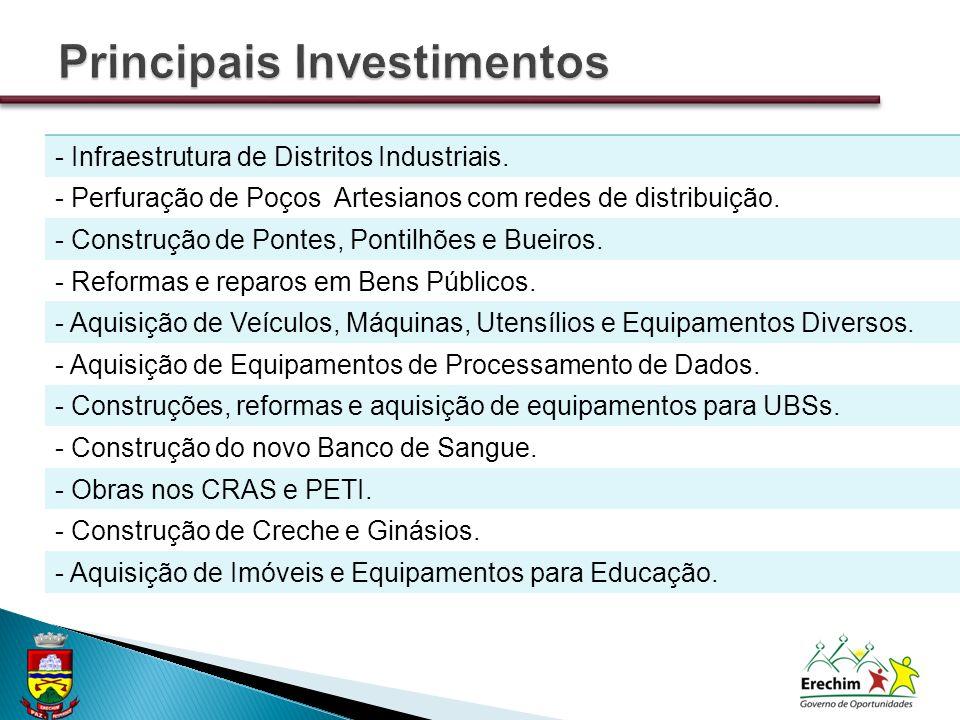 - Infraestrutura de Distritos Industriais.