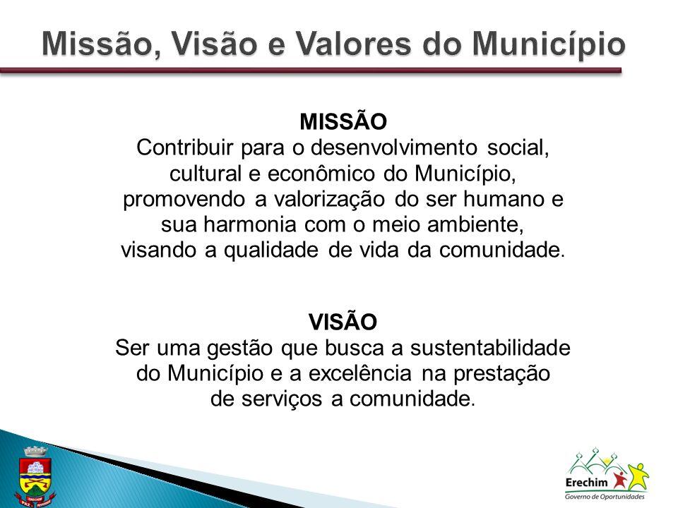 MISSÃO Contribuir para o desenvolvimento social, cultural e econômico do Município, promovendo a valorização do ser humano e sua harmonia com o meio ambiente, visando a qualidade de vida da comunidade.