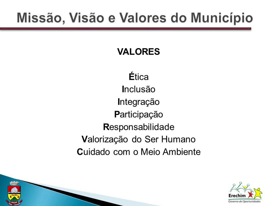 VALORES Ética Inclusão Integração Participação Responsabilidade Valorização do Ser Humano Cuidado com o Meio Ambiente