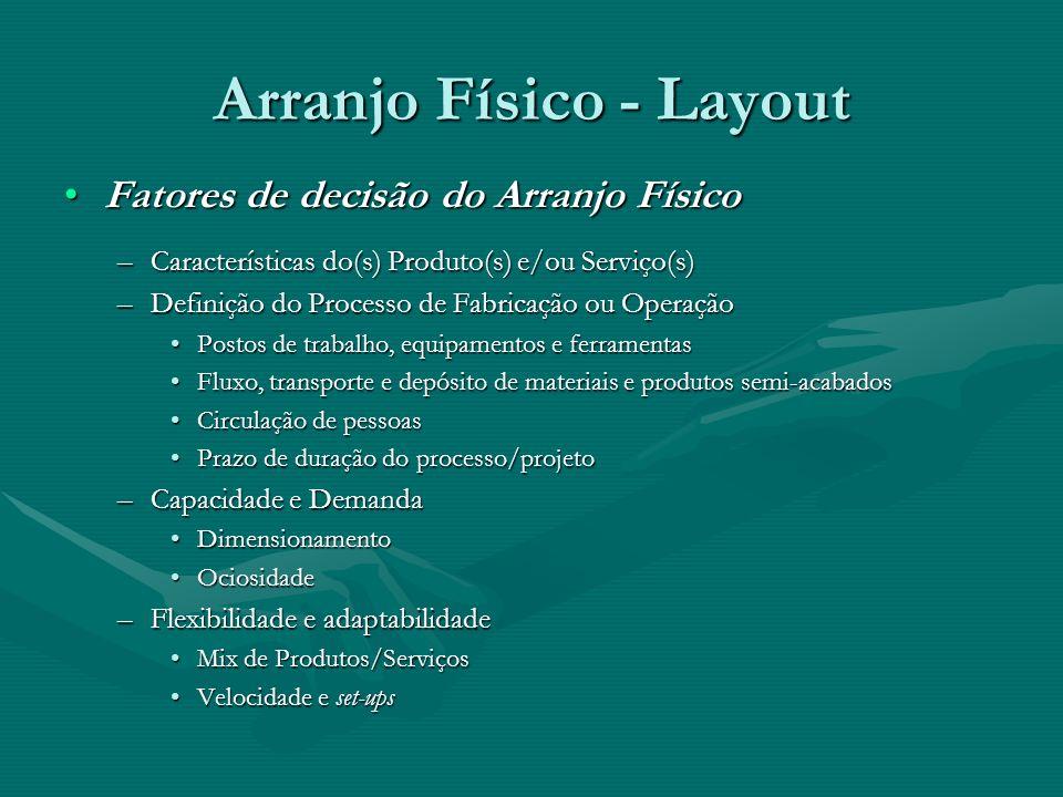 Arranjo Físico - Layout Fatores de decisão do Arranjo FísicoFatores de decisão do Arranjo Físico –Características do(s) Produto(s) e/ou Serviço(s) –De