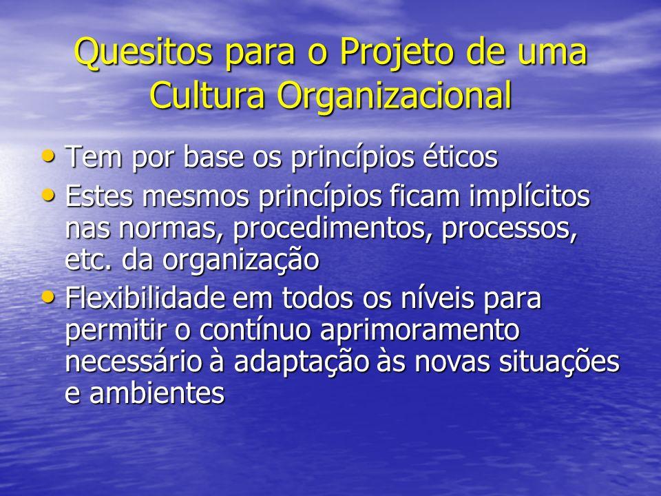 Quesitos para o Projeto de uma Cultura Organizacional Tem por base os princípios éticos Tem por base os princípios éticos Estes mesmos princípios fica