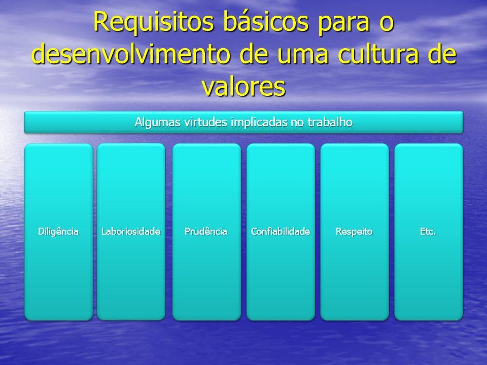 Requisitos básicos para o desenvolvimento de uma cultura de valores Algumas virtudes implicadas no trabalho Diligência Laboriosidade PrudênciaConfiabi