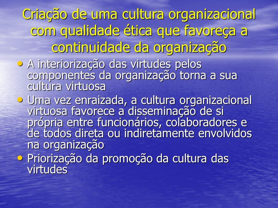 Criação de uma cultura organizacional com qualidade ética que favoreça a continuidade da organização A interiorização das virtudes pelos componentes d
