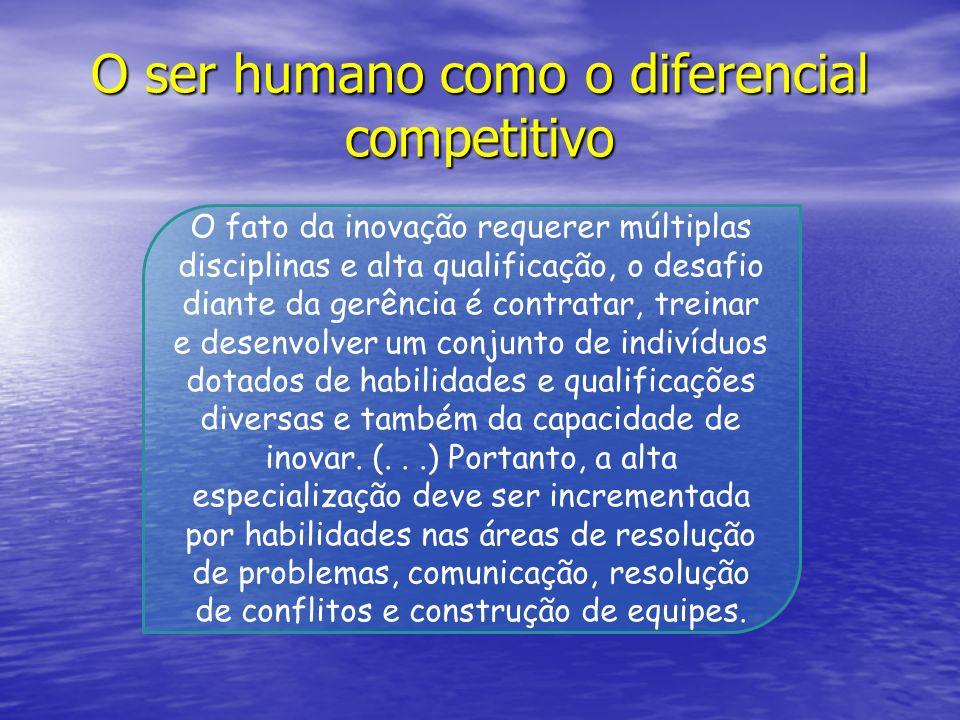 O ser humano como o diferencial competitivo O fato da inovação requerer múltiplas disciplinas e alta qualificação, o desafio diante da gerência é cont