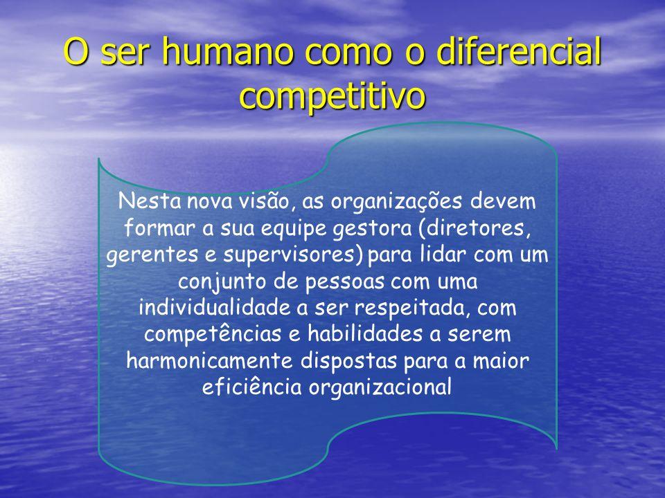 O ser humano como o diferencial competitivo Nesta nova visão, as organizações devem formar a sua equipe gestora (diretores, gerentes e supervisores) p