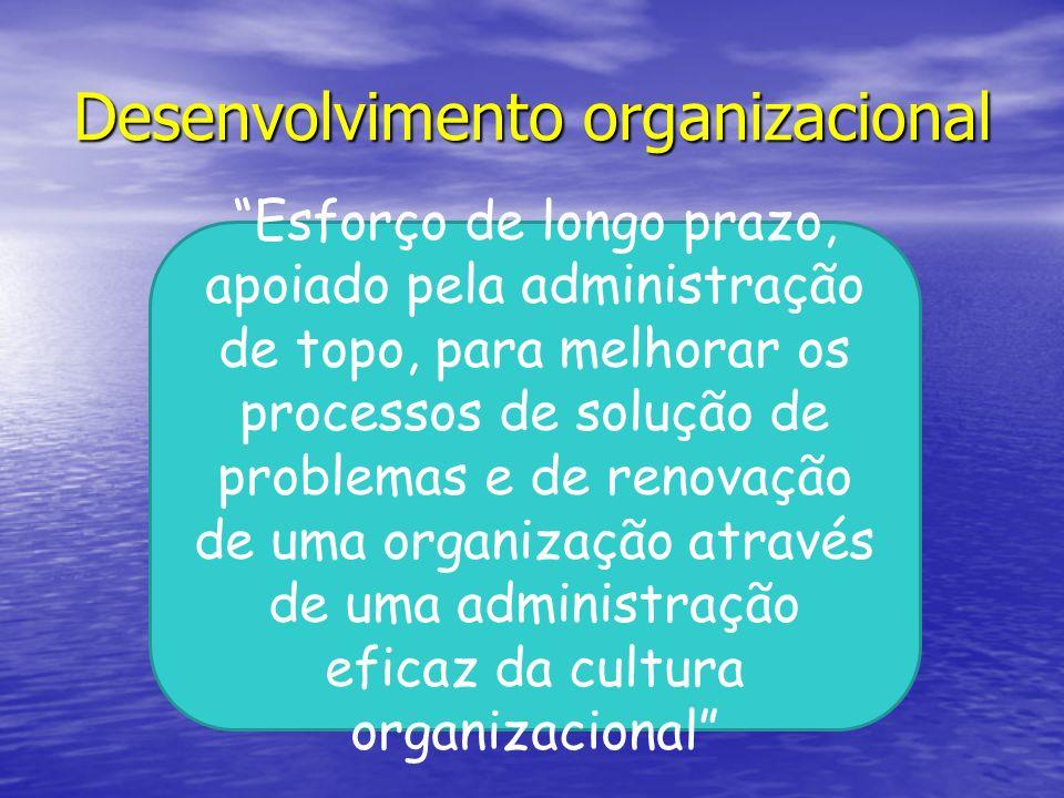 Desenvolvimento organizacional Esforço de longo prazo, apoiado pela administração de topo, para melhorar os processos de solução de problemas e de ren