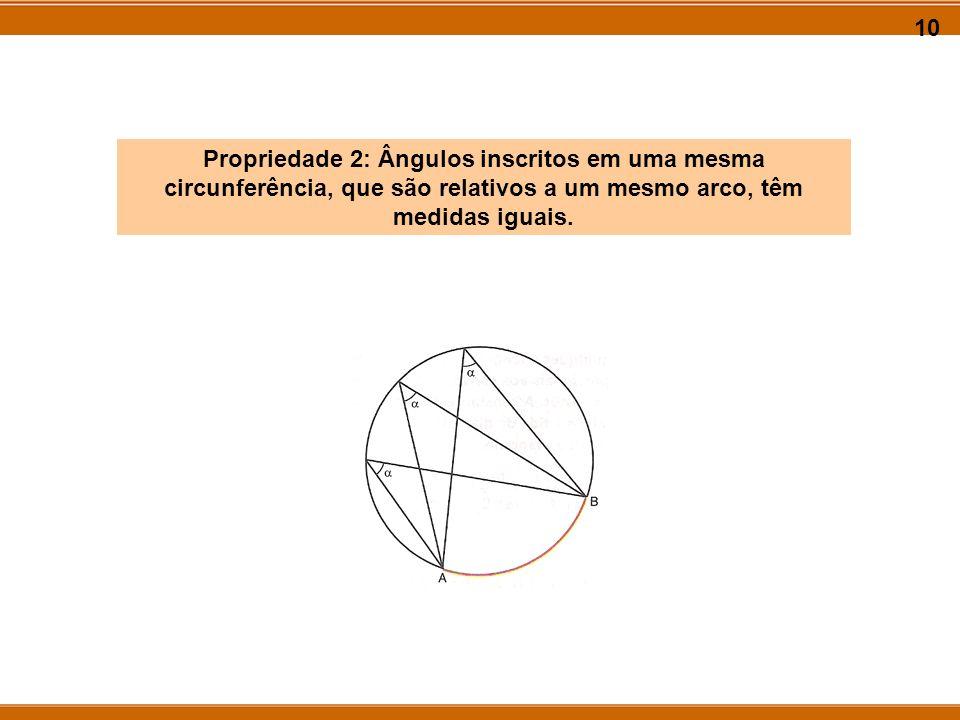 10 Propriedade 2: Ângulos inscritos em uma mesma circunferência, que são relativos a um mesmo arco, têm medidas iguais.