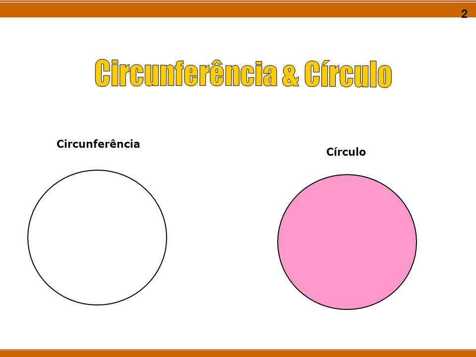 3 Circunferência é uma linha curva, plana, fechada e que tem todos os pontos que a constitui, eqüidistantes de um ponto interior chamado centro.