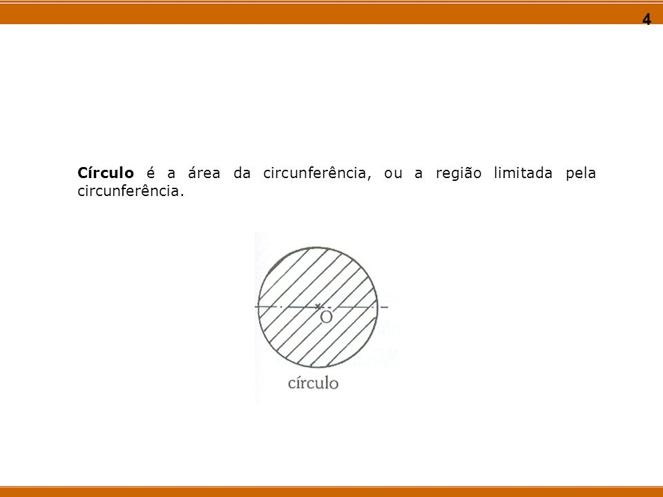 4 Círculo é a área da circunferência, ou a região limitada pela circunferência.