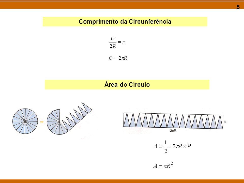 5 Comprimento da Circunferência Área do Círculo