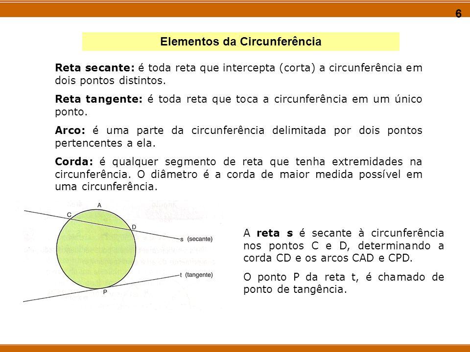 6 Elementos da Circunferência Reta secante: é toda reta que intercepta (corta) a circunferência em dois pontos distintos. Reta tangente: é toda reta q