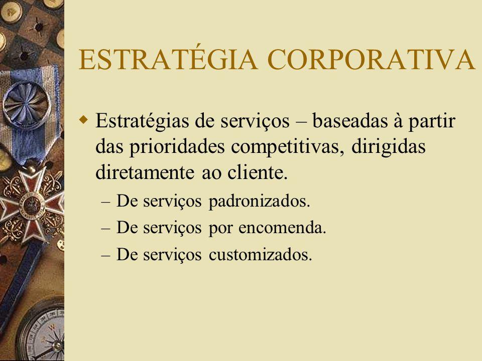 ESTRATÉGIA CORPORATIVA Estratégias de serviços – baseadas à partir das prioridades competitivas, dirigidas diretamente ao cliente. – De serviços padro