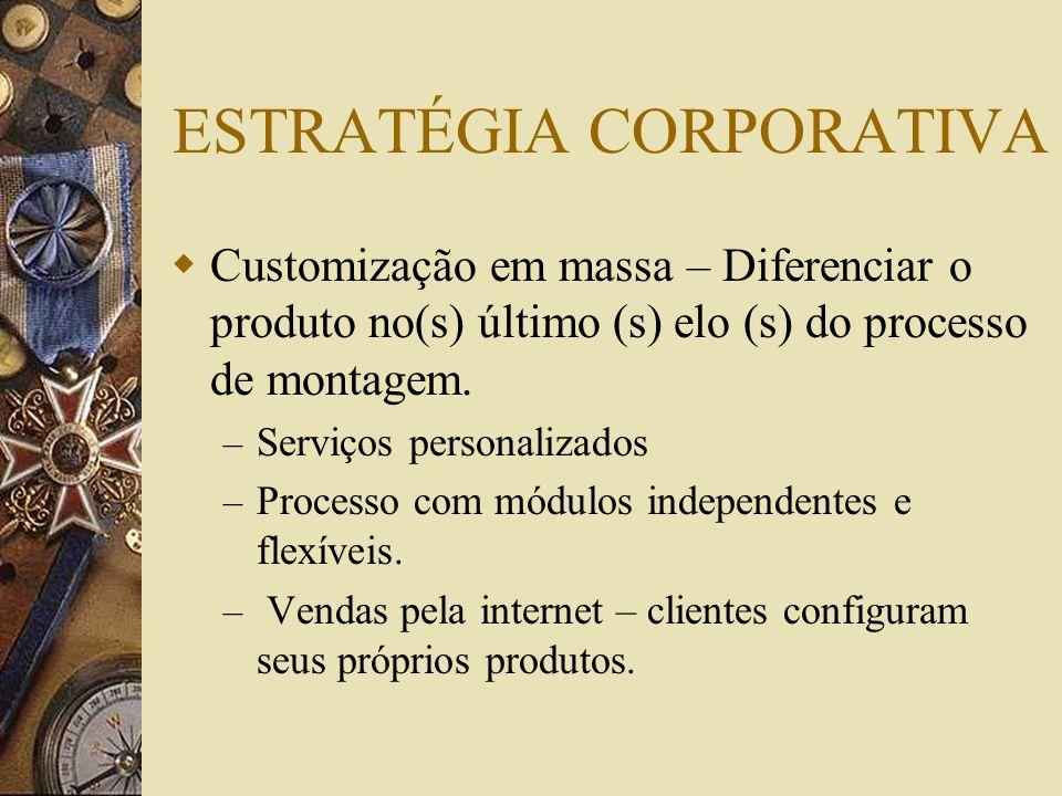 ESTRATÉGIA CORPORATIVA Customização em massa – Diferenciar o produto no(s) último (s) elo (s) do processo de montagem. – Serviços personalizados – Pro