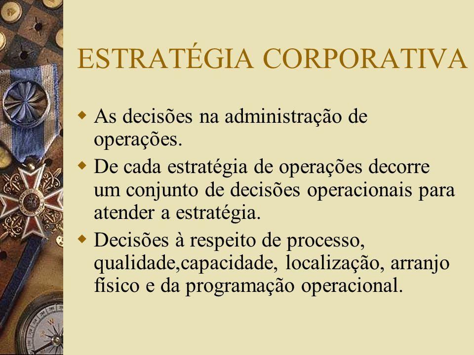 ESTRATÉGIA CORPORATIVA As decisões na administração de operações. De cada estratégia de operações decorre um conjunto de decisões operacionais para at
