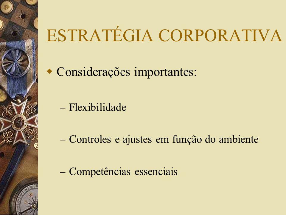 ESTRATÉGIA CORPORATIVA Considerações importantes: – Flexibilidade – Controles e ajustes em função do ambiente – Competências essenciais