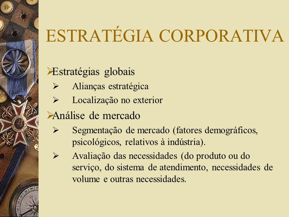 ESTRATÉGIA CORPORATIVA Estratégias globais Alianças estratégica Localização no exterior Análise de mercado Segmentação de mercado (fatores demográfico