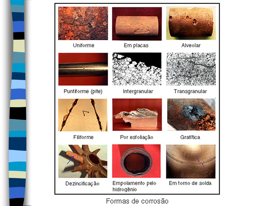 3.2.5- Corrosão por Pite é freqüente em metais formadores de películas protetoras, em geral passivas, que, sob a ação de certos agentes agressivos, são destruídas em pontos localizados, os quais tornam-se ativos, possibilitando uma corrosão muito intensa.