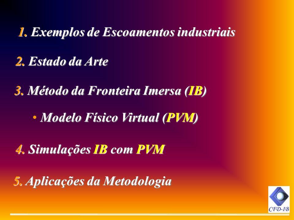 1. Exemplos de Escoamentos industriais 2. Estado da Arte 3. Método da Fronteira Imersa (IB) Modelo Físico Virtual (PVM) 4. Simulações IB com PVM 5. Ap