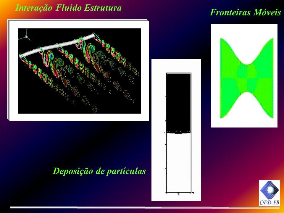 Interação Fluido Estrutura Fronteiras Móveis Deposição de partículas