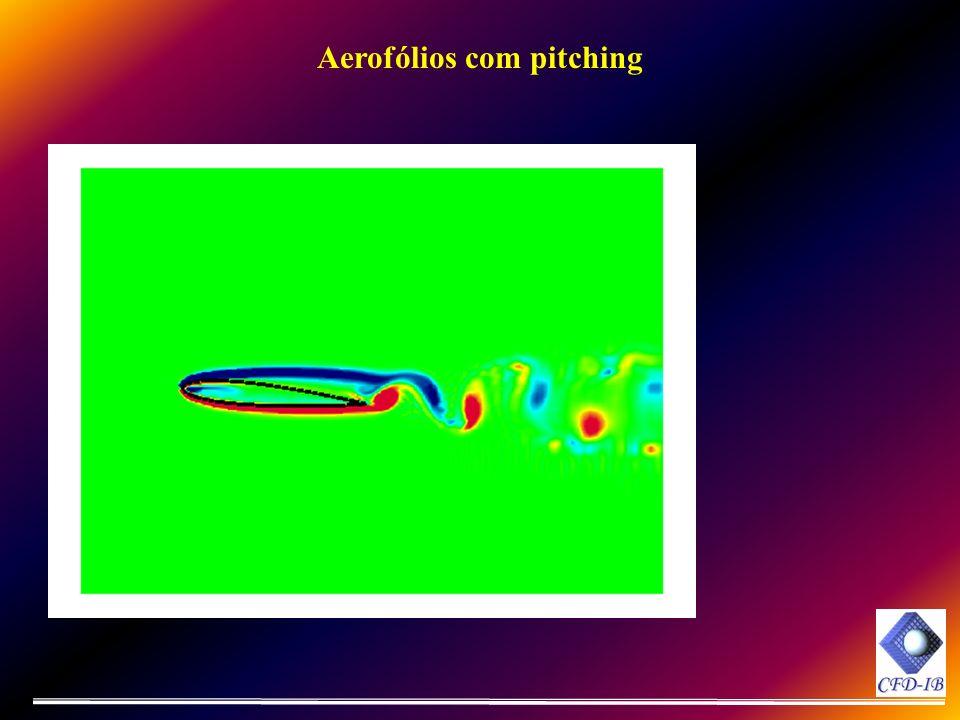 Aerofólios com pitching