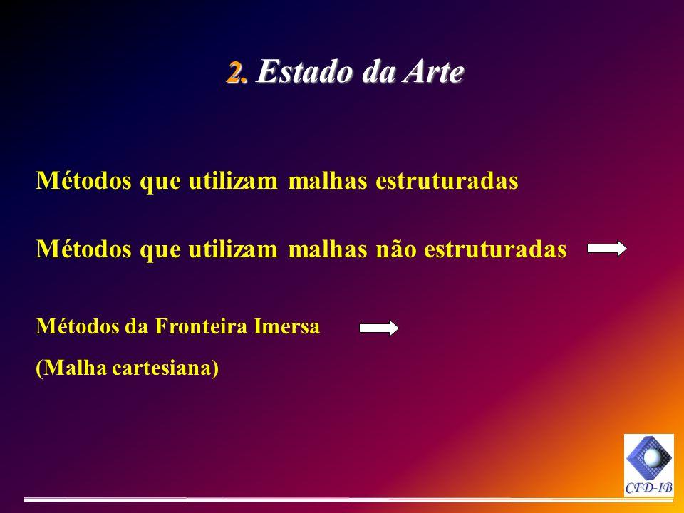 Métodos que utilizam malhas não estruturadas 2. Estado da Arte Métodos que utilizam malhas estruturadas Métodos da Fronteira Imersa (Malha cartesiana)