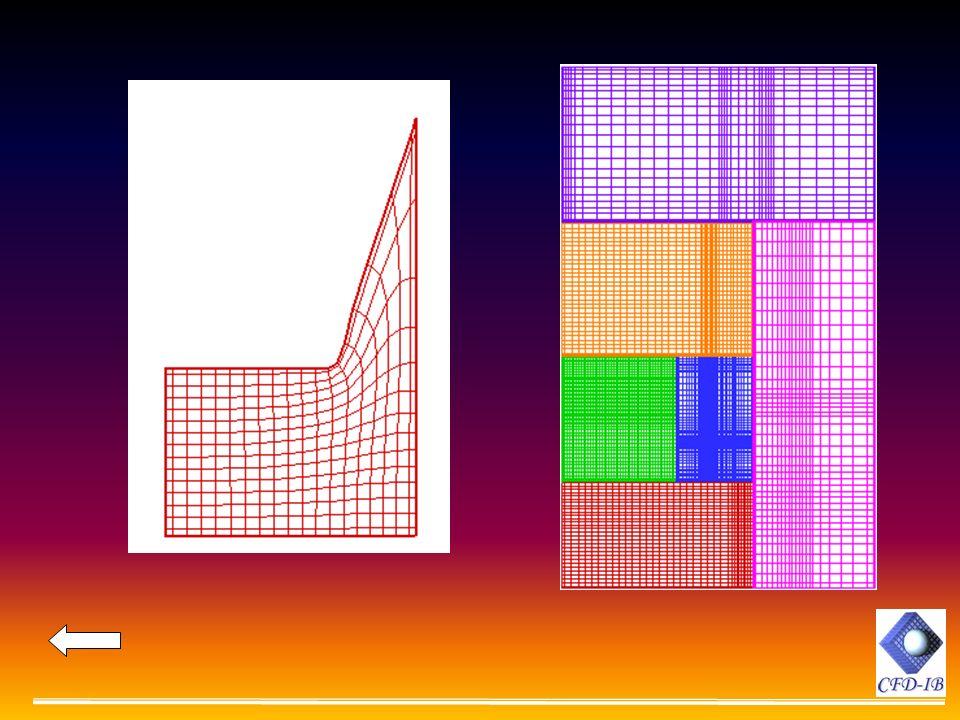 Escoamentos com geometrias Móveis 4 Um Cilindro rotativo 4 Canal cilíndrico oscilante (deformável) 4 Cavidade com fundo móvel 4 Esfera em queda livre 4 Cavidade forçada - Driven Cavity