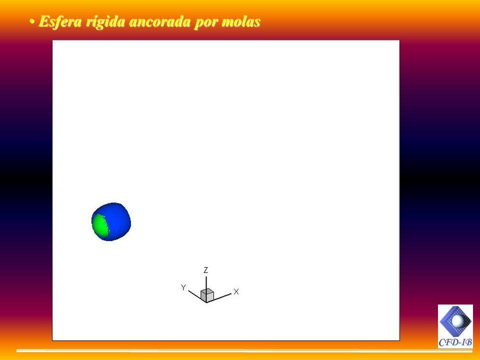 Esfera rígida ancorada por molas Esfera rígida ancorada por molas