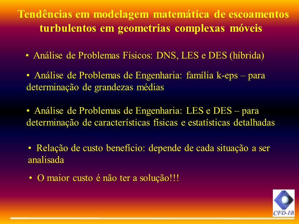 Análise de Problemas Físicos: DNS, LES e DES (híbrida) Análise de Problemas de Engenharia: família k-eps – para determinação de grandezas médias Análi