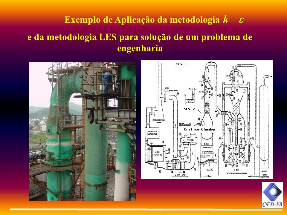 Exemplo de Aplicação da metodologia e da metodologia LES para solução de um problema de engenharia SLV-1 SLV-2 Orifice Chamber