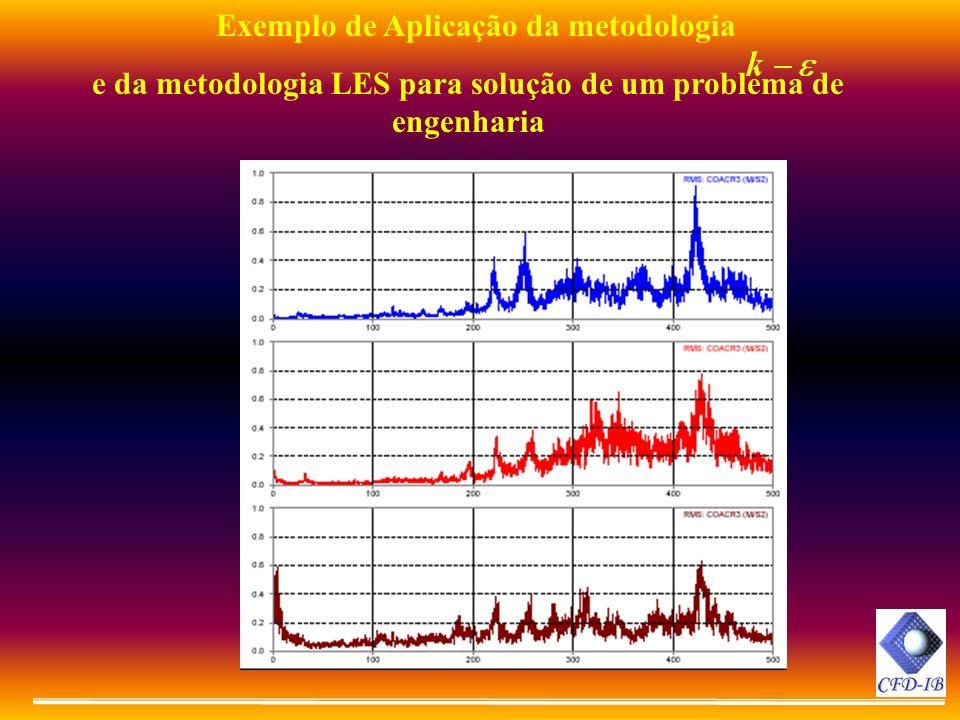 Exemplo de Aplicação da metodologia e da metodologia LES para solução de um problema de engenharia